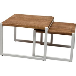 Brix Salontafel Stan Set van 2, Wit
