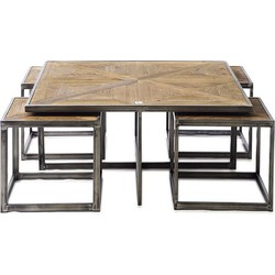 Riviera Maison Le Bar Americain Coffee Table Set/5