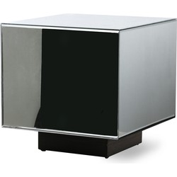 mirror block table clear M